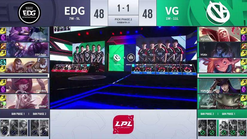 【战报】大龙团战致命失误,EDG成功战胜VG